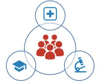 Regards croisés France/Québec: co-construction en partenariat avec les patients et les citoyens dans le système de santé, la formation et la recherche